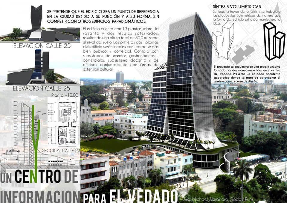 REFLEXIONES DURANTE KUNG FLU (Arquitectura cubana)